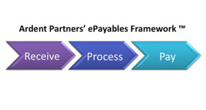 The Ardent Partners ePayables Framework: An Overview