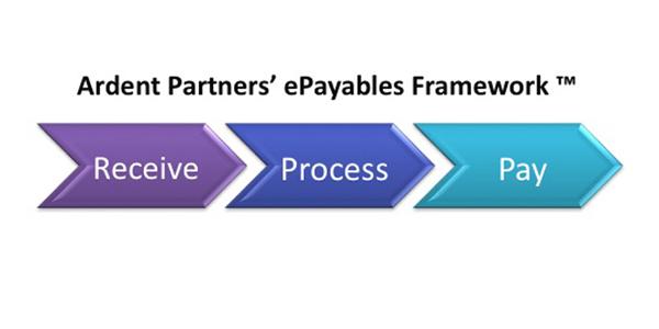 The Ardent Partners ePayables Framework: An Overview